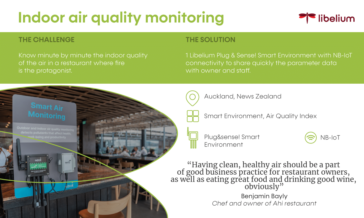 Success story Indoor air quality air monitoring