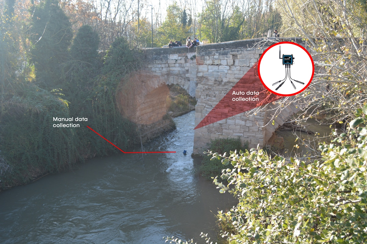 sampling water data collection of rivers with IoT technology