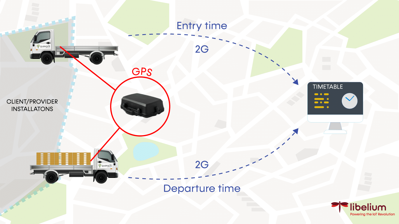 smart truck tracking with Libelium