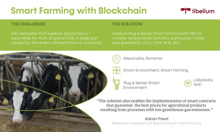 success project smart farm blockchain